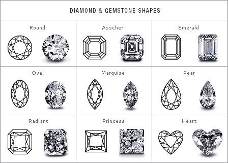 Diamond Shapes